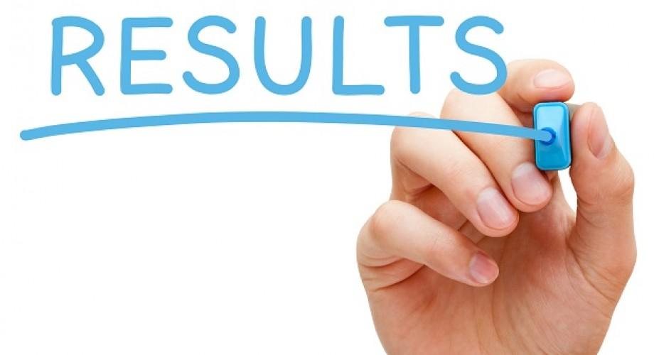 Αποτελέσματα εξετάσεων ECCE (B2 LOWER)