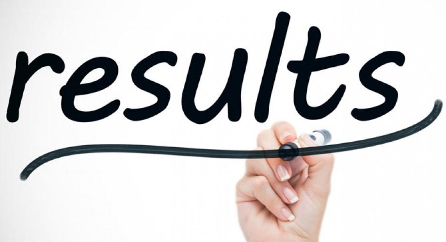 Αποτελέσματα εξετάσεων ECPE (C2 Proficiency)